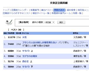 利用者サービス:ベストオーダ_文京区立図書館